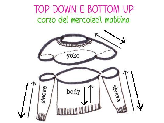 top-down-mattina